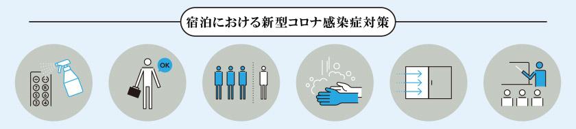 宿泊における新型コロナ感染症対策